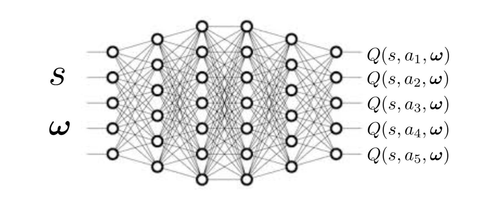 morl-neural-network